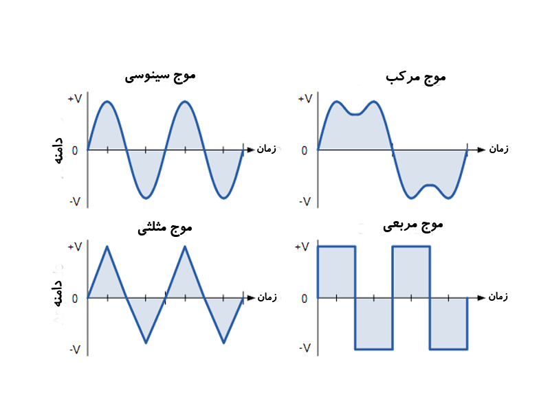 شکل امواج خروجی دستگاههای یوپیاس
